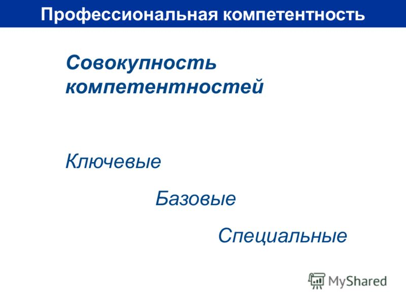 Профессиональная компетентность Совокупность компетентностей Ключевые Базовые Специальные