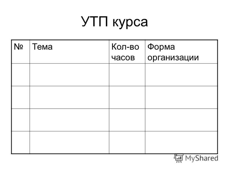 УТП курса ТемаКол-во часов Форма организации