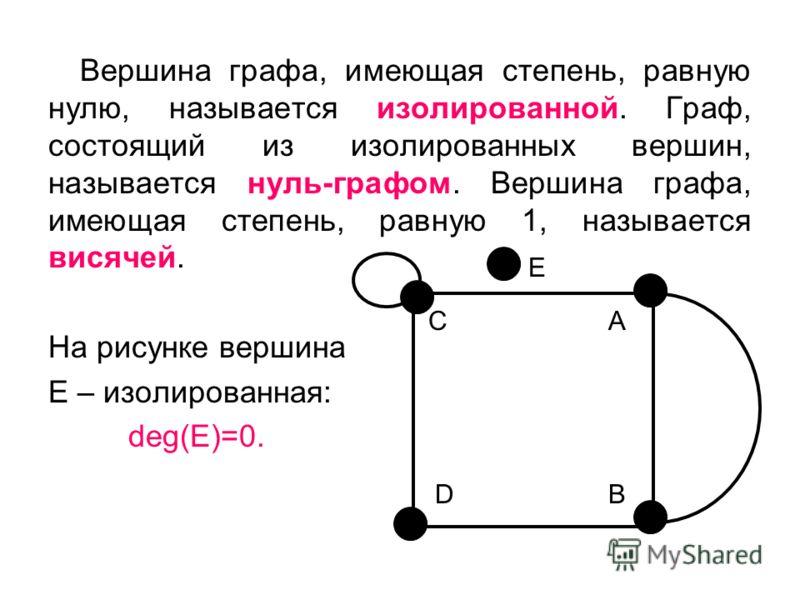 E Вершина графа, имеющая степень, равную нулю, называется изолированной. Граф, состоящий из изолированных вершин, называется нуль-графом. Вершина графа, имеющая степень, равную 1, называется висячей. На рисунке вершина Е – изолированная: deg(E)=0. A