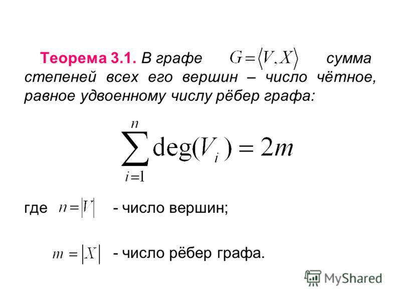 Теорема 3.1. В графе сумма степеней всех его вершин – число чётное, равное удвоенному числу рёбер графа: где - число вершин; - число рёбер графа.