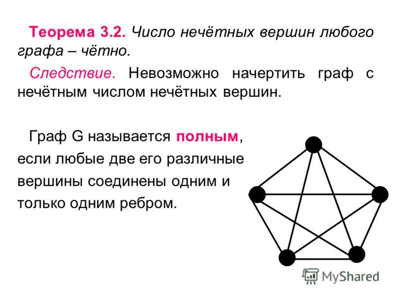 Теорема 3.2. Число нечётных вершин любого графа – чётно. Следствие. Невозможно начертить граф с нечётным числом нечётных вершин. Граф G называется полным, если любые две его различные вершины соединены одним и только одним ребром.