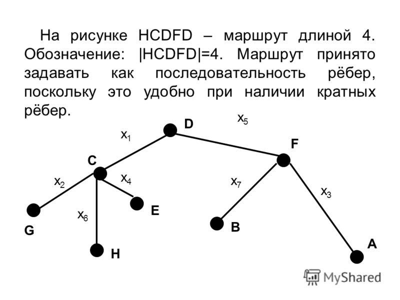 На рисунке HCDFD – маршрут длиной 4. Обозначение: |HCDFD|=4. Маршрут принято задавать как последовательность рёбер, поскольку это удобно при наличии кратных рёбер. х1х1 х2х2 х3х3 х4х4 х5х5 х6х6 х7х7 С D F A B E H G