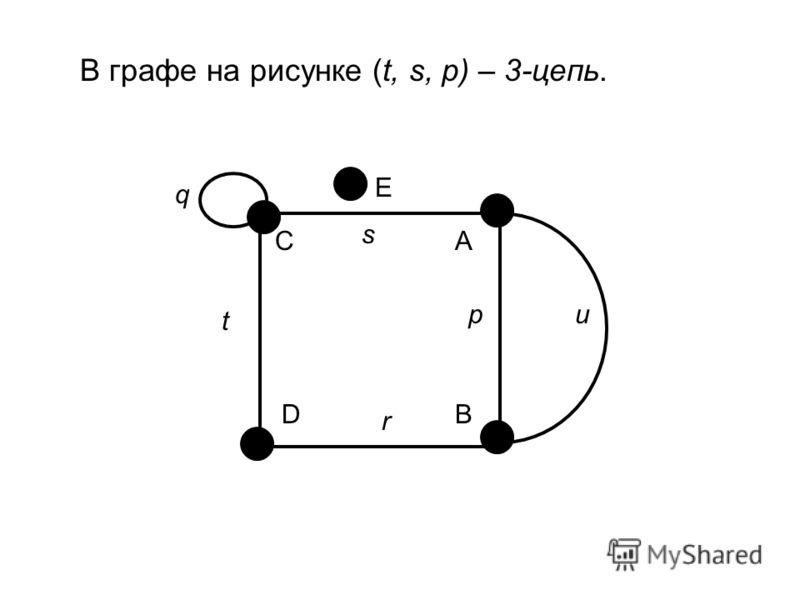 В графе на рисунке (t, s, p) – 3-цепь. s E A BD C t pu q r