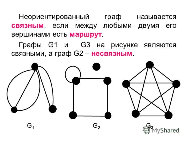 Неориентированный граф называется связным, если между любыми двумя его вершинами есть маршрут. Графы G1 и G3 на рисунке являются связными, а граф G2 – несвязным. G1G1 G2G2 G3G3