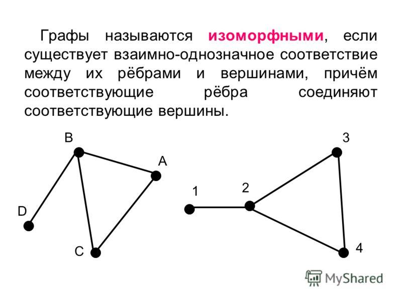 Графы называются изоморфными, если существует взаимно-однозначное соответствие между их рёбрами и вершинами, причём соответствующие рёбра соединяют соответствующие вершины. D B A C 1 2 3 4