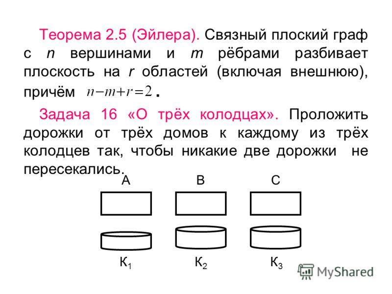 А Теорема 2.5 (Эйлера). Связный плоский граф с n вершинами и m рёбрами разбивает плоскость на r областей (включая внешнюю), причём. Задача 16 «О трёх колодцах». Проложить дорожки от трёх домов к каждому из трёх колодцев так, чтобы никакие две дорожки