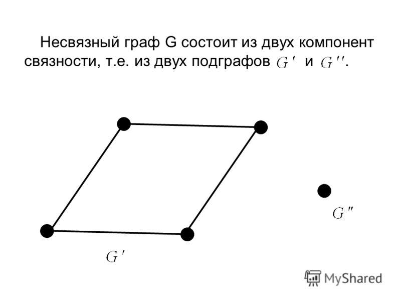 Несвязный граф G состоит из двух компонент связности, т.е. из двух подграфов и.