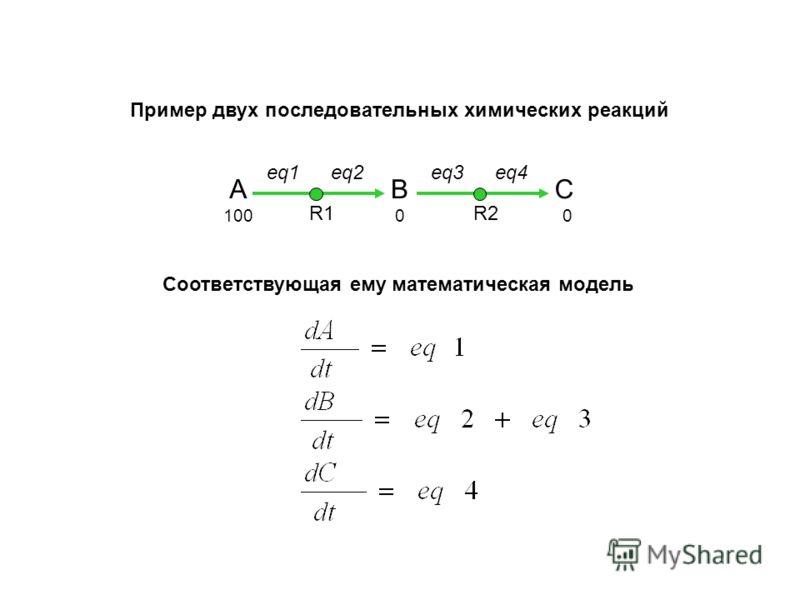 A B eq1 eq2 R1 C eq3 eq4 R2 Соответствующая ему математическая модель Пример двух последовательных химических реакций 1000 0
