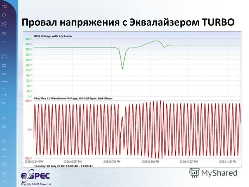 Провал напряжения с Эквалайзером TURBO