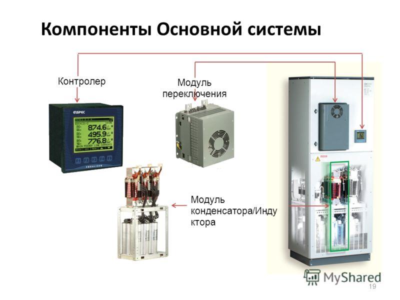 Компоненты Основной системы 19 Контролер Модуль переключения Модуль конденсатора/Инду ктора