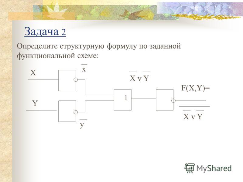 Задача 2 Определите структурную формулу по заданной функциональной схеме: 1 X Y F(X,Y)= x y X v Y