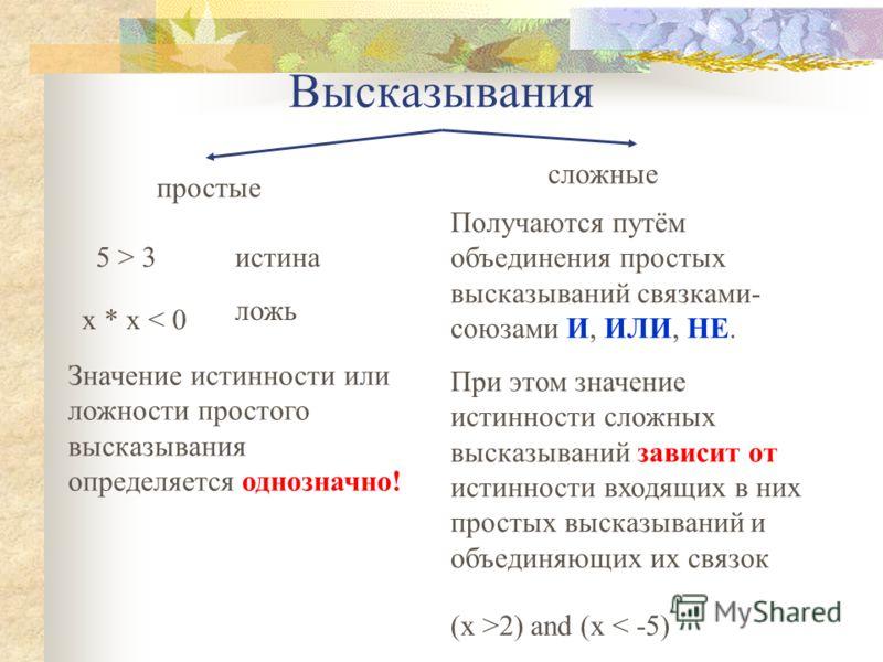 Высказывания простые сложные 5 > 3истина x * x < 0 ложь Получаются путём объединения простых высказываний связками- союзами И, ИЛИ, НЕ. При этом значение истинности сложных высказываний зависит от истинности входящих в них простых высказываний и объе