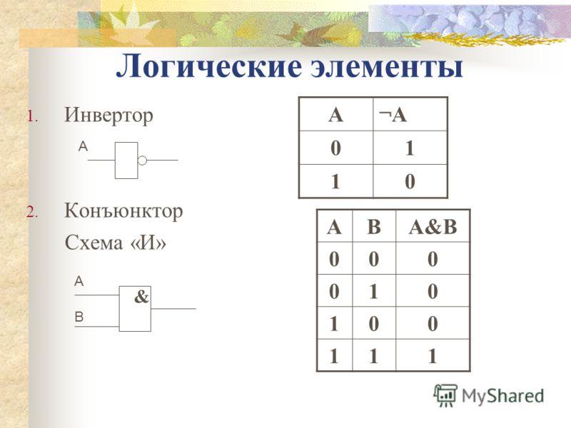 Логические элементы 1. Инвертор 2. Конъюнктор Схема «И» А¬А¬А 01 10 АВА&ВА&В 000 010 100 111 A A B &