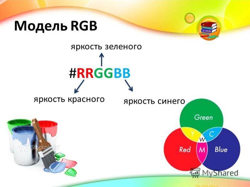 Модель RGB #RRGGBB яркость красного яркость зеленого яркость синего