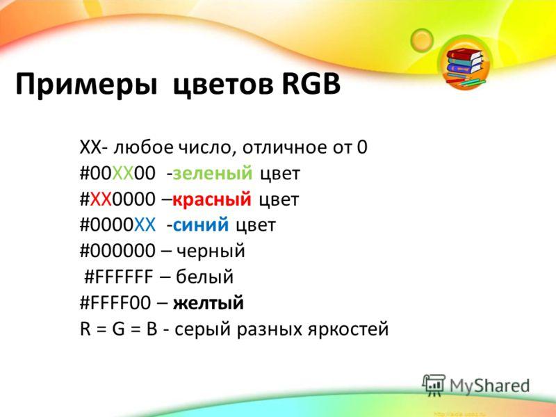 Примеры цветов RGB ХХ- любое число, отличное от 0 #00ХХ00 -зеленый цвет #ХХ0000 –красный цвет #0000ХХ -синий цвет #000000 – черный #FFFFFF – белый #FFFF00 – желтый R = G = B - серый разных яркостей