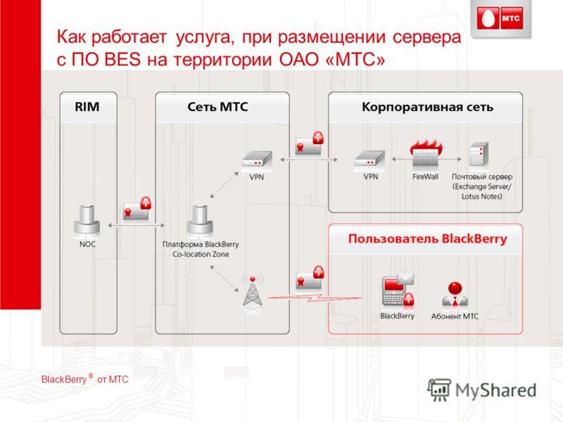 Как работает услуга, при размещении сервера с ПО BES на территории ОАО «МТС» BlackBerry ® от МТС