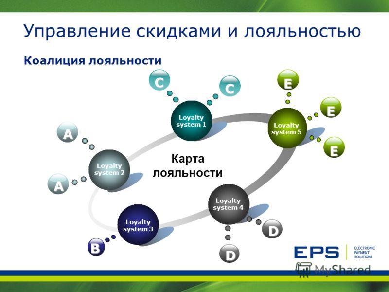 Управление скидками и лояльностью Коалиция лояльности Loyalty system 2 Карта лояльности Loyalty system 1 Loyalty system 5 Loyalty system 3 Loyalty system 4 A A C C D D E E E B