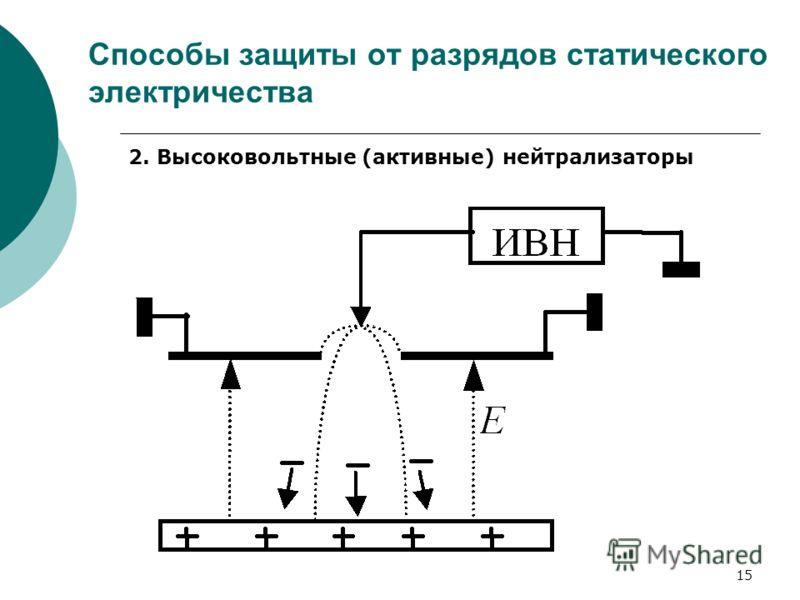 15 Способы защиты от разрядов статического электричества 2. Высоковольтные (активные) нейтрализаторы