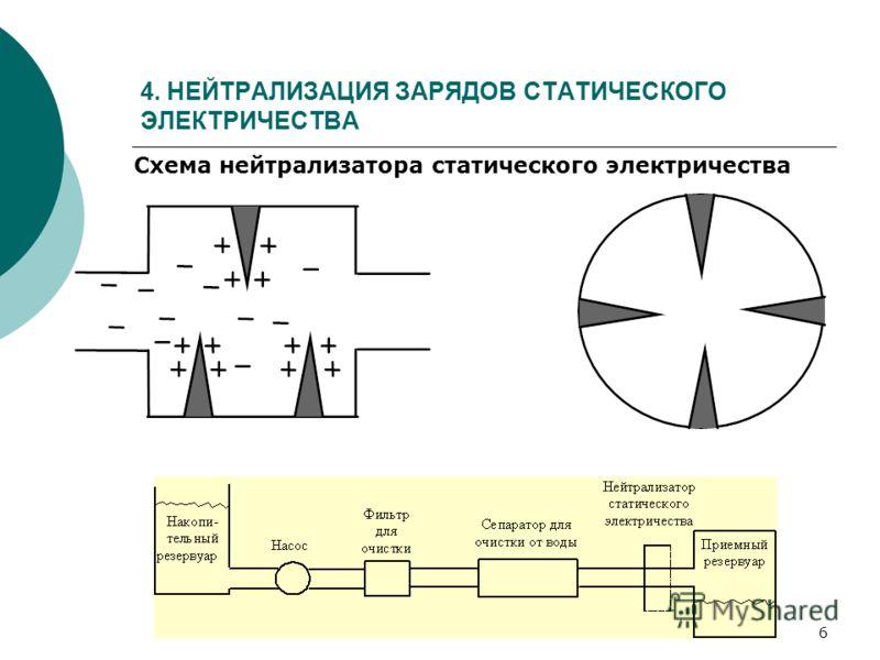 6 4. НЕЙТРАЛИЗАЦИЯ ЗАРЯДОВ СТАТИЧЕСКОГО ЭЛЕКТРИЧЕСТВА Схема нейтрализатора статического электричества