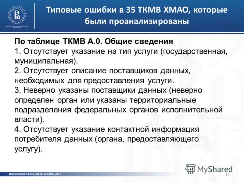 Высшая школа экономики, Москва, 2011 12 Типовые ошибки в 35 ТКМВ ХМАО, которые были проанализированы По таблице ТКМВ А.0. Общие сведения 1. Отсутствует указание на тип услуги (государственная, муниципальная). 2. Отсутствует описание поставщиков данны
