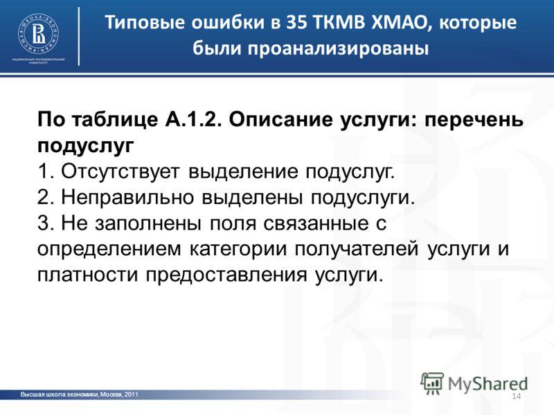 Высшая школа экономики, Москва, 2011 14 Типовые ошибки в 35 ТКМВ ХМАО, которые были проанализированы По таблице А.1.2. Описание услуги: перечень подуслуг 1. Отсутствует выделение подуслуг. 2. Неправильно выделены подуслуги. 3. Не заполнены поля связа