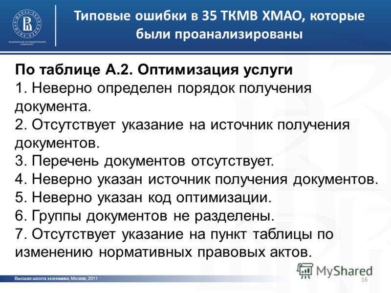 Высшая школа экономики, Москва, 2011 16 Типовые ошибки в 35 ТКМВ ХМАО, которые были проанализированы По таблице А.2. Оптимизация услуги 1. Неверно определен порядок получения документа. 2. Отсутствует указание на источник получения документов. 3. Пер