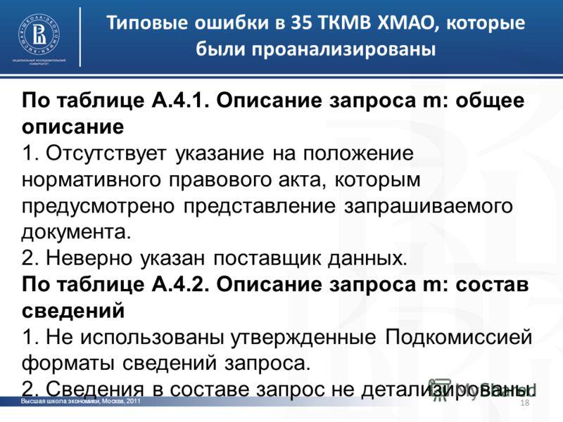 Высшая школа экономики, Москва, 2011 18 Типовые ошибки в 35 ТКМВ ХМАО, которые были проанализированы По таблице А.4.1. Описание запроса m: общее описание 1. Отсутствует указание на положение нормативного правового акта, которым предусмотрено представ