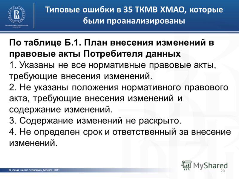 Высшая школа экономики, Москва, 2011 20 Типовые ошибки в 35 ТКМВ ХМАО, которые были проанализированы По таблице Б.1. План внесения изменений в правовые акты Потребителя данных 1. Указаны не все нормативные правовые акты, требующие внесения изменений.