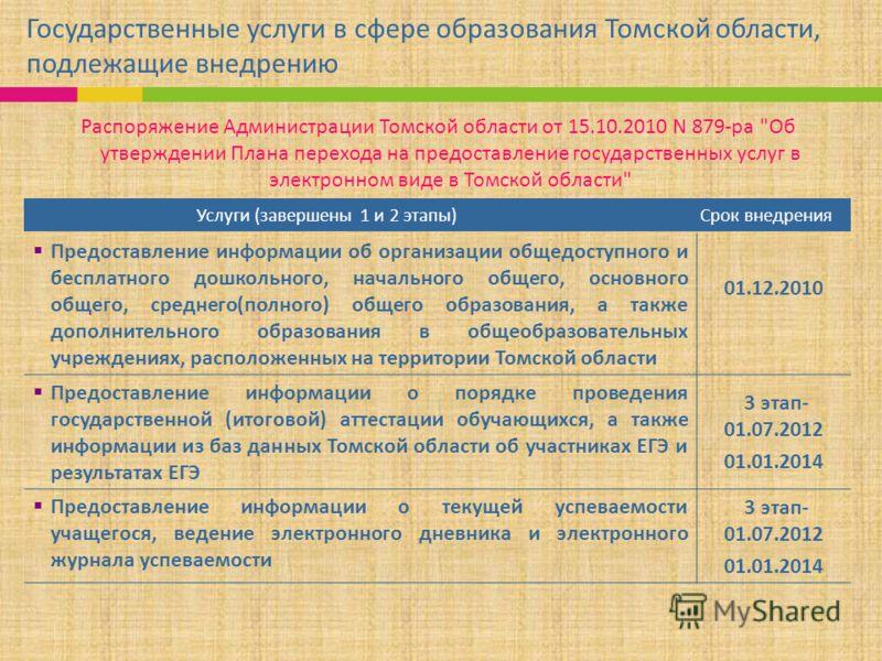 Государственные услуги в сфере образования Томской области, подлежащие внедрению Распоряжение Администрации Томской области от 15.10.2010 N 879-ра