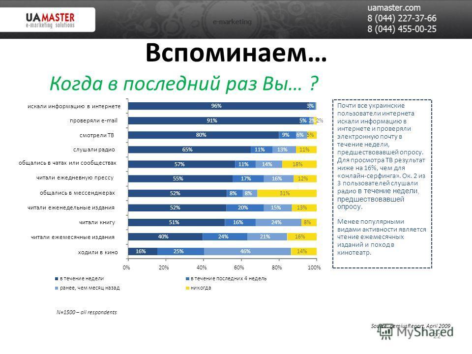 Вспоминаем… 22 Source: gemiusReport, April 2009 N=1500 – all respondents Когда в последний раз Вы… ? Почти все украинские пользователи интернета искали информацию в интернете и проверяли электронную почту в течение недели, предшествовавшей опросу. Дл