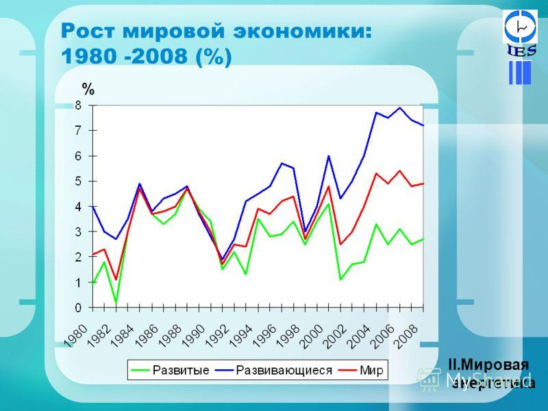 Рост мировой экономики: 1980 -2008 (%) II.Мировая энергетика %