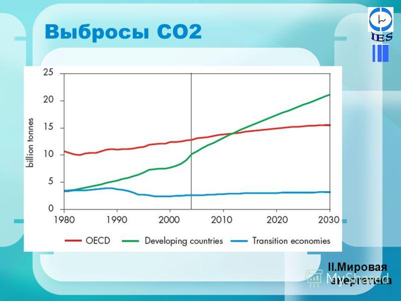 Выбросы СО2 II.Мировая энергетика