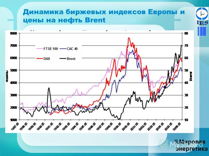 Динамика биржевых индексов Европы и цены на нефть Brent II.Мировая энергетика