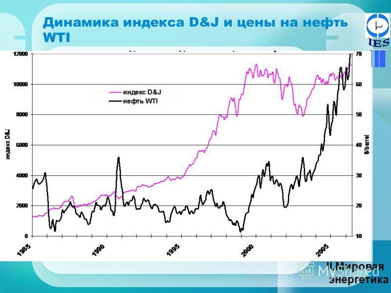 Динамика индекса D&J и цены на нефть WTI II.Мировая энергетика