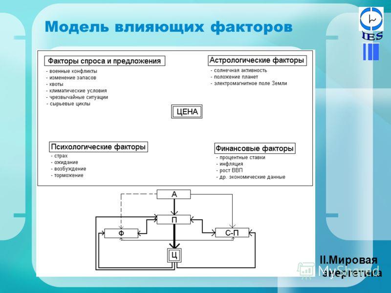 Модель влияющих факторов II.Мировая энергетика