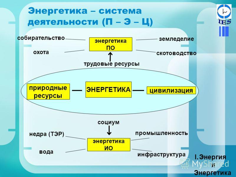 Энергетика система деятельности п