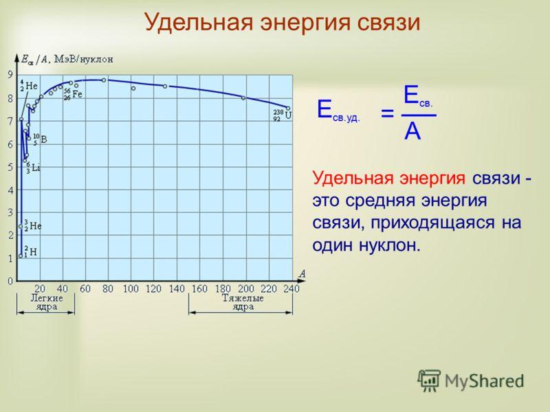 Удельная энергия связи Е св.уд. Е св. А = Удельная энергия связи - это средняя энергия связи, приходящаяся на один нуклон.
