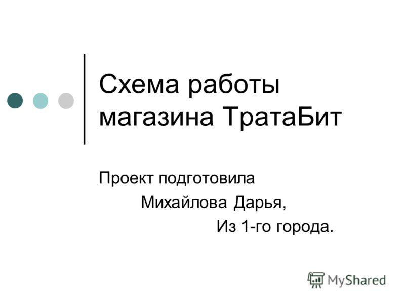 Схема работы магазина ТратаБит Проект подготовила Михайлова Дарья, Из 1-го города.