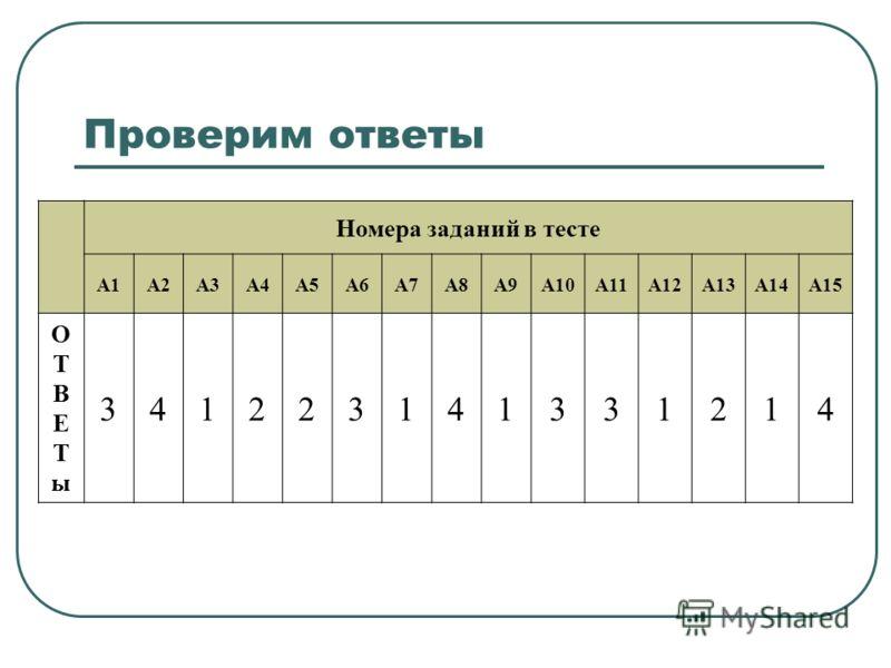 Проверим ответы Номера заданий в тесте А1А2А3А4А5А6А7А8А9А10А11А12А13А14А15 ОТВЕТыОТВЕТы 341223141331214