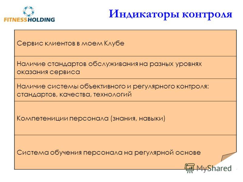 Индикаторы контроля Сервис клиентов в моем Клубе Наличие стандартов обслуживания на разных уровнях оказания сервиса Наличие системы объективного и регулярного контроля: стандартов, качества, технологий Компетениции персонала (знания, навыки) Система