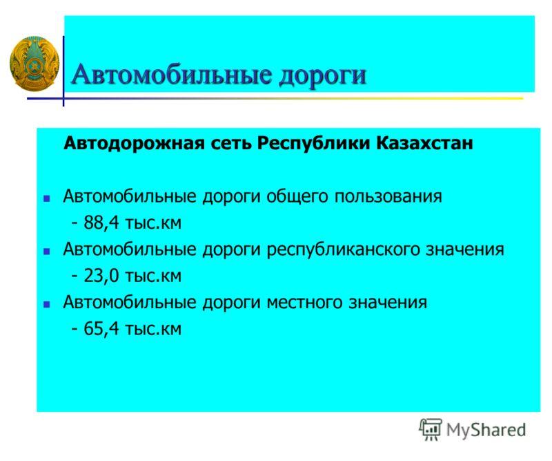 Автомобильные дороги Автодорожная сеть Республики Казахстан Автомобильные дороги общего пользования - 88,4 тыс.км Автомобильные дороги республиканского значения - 23,0 тыс.км Автомобильные дороги местного значения - 65,4 тыс.км
