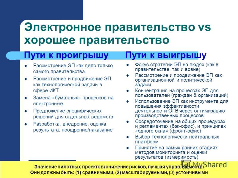 2006-06-01(с) Хохлов Ю.Е. 9 Значение пилотных проектов (снижение рисков, лучшая управляемость) Они должны быть: (1) сравнимыми, (2) масштабируемыми, (3) устойчивыми Электронное правительство vs хорошее правительство Рассмотрение ЭП как дело только са