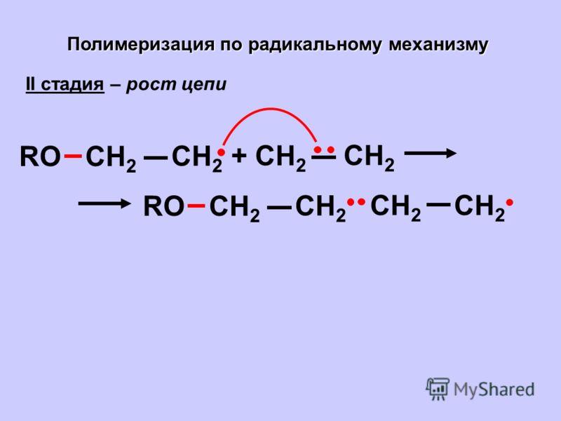Полимеризация по радикальному механизму II стадия – рост цепи + CH 2 CH 2 ROCH 2 ROCH 2