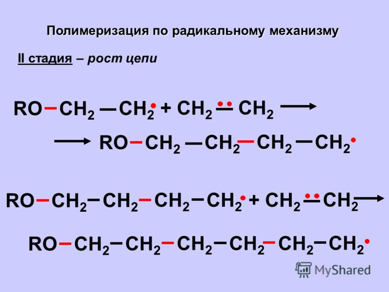 Полимеризация по радикальному механизму II стадия – рост цепи + CH 2 CH 2 ROCH 2 ROCH 2 ROCH 2 + CH 2 CH 2 ROCH 2