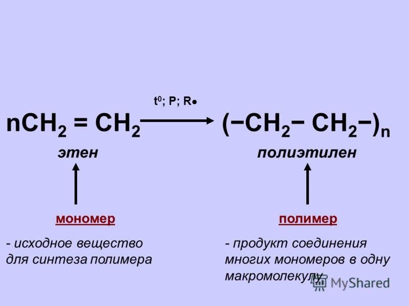 nCH 2 = CH 2 (CH 2 CH 2 ) n этенполиэтилен t 0 ; P; R мономер - исходное вещество для синтеза полимера полимер - продукт соединения многих мономеров в одну макромолекулу