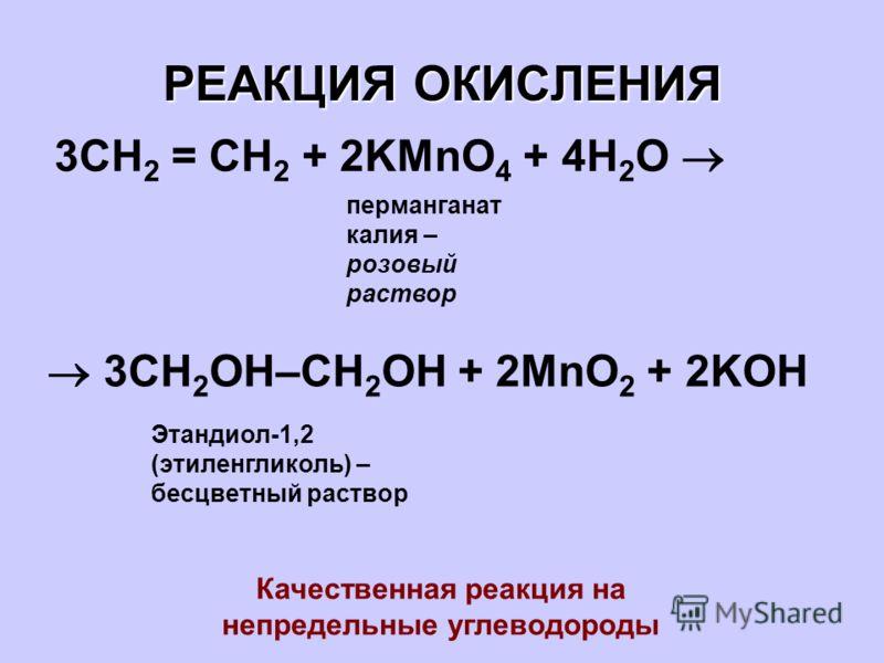 РЕАКЦИЯ ОКИСЛЕНИЯ 3CH 2 = CH 2 + 2KMnO 4 + 4H 2 O перманганат калия – розовый раствор 3CH 2 OH–CH 2 OH + 2MnO 2 + 2KOH Этандиол-1,2 (этиленгликоль) – бесцветный раствор Качественная реакция на непредельные углеводороды