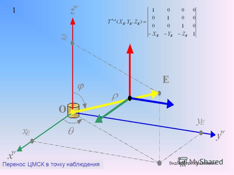 Видовое преобразование. 1 Перенос ЦМСК в точку наблюдения