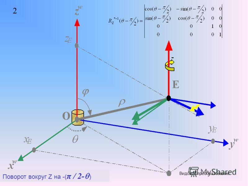 Видовое преобразование. 2 Поворот вокруг Z на -( π / 2- )
