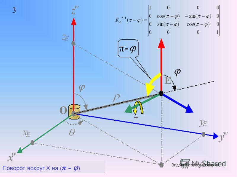 3 Поворот вокруг X на ( π - )