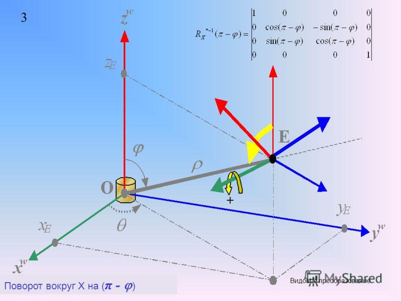 Видовое преобразование. 3 Поворот вокруг X на ( π - )